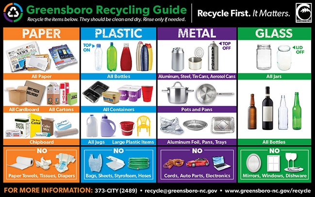 How well do you recycle the green samaritan for How can i recycle things at home